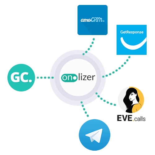 GetResponse integrations